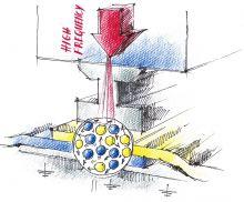 高频高周波机焊接原理和优点